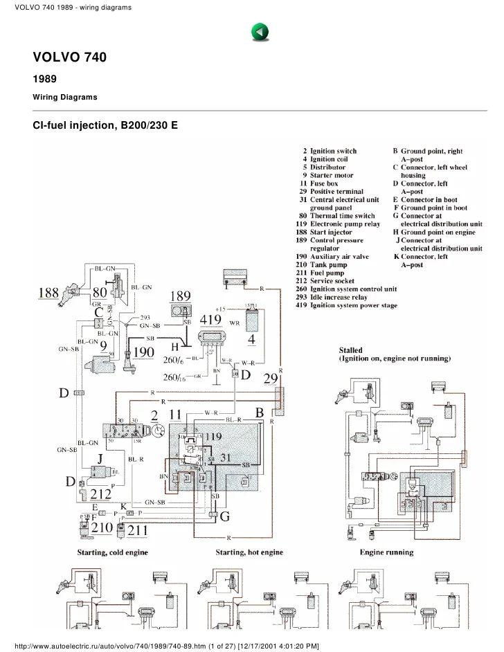suzuki samurai tail light wiring diagram