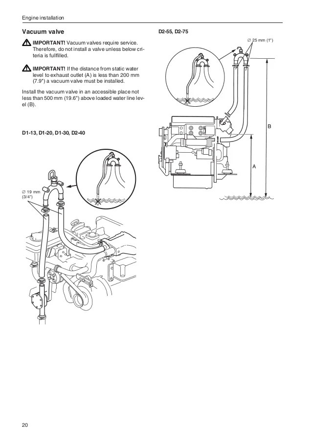 volvo d1 30 wiring diagram