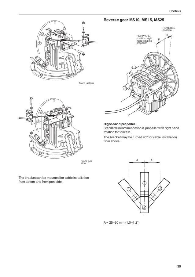 Harley Sdometer Sensor Wiring Diagram - Auto Electrical Wiring ... on harley dash wiring, harley wiring color codes, harley switch diagram, harley stator diagram, harley softail wiring harness, harley shift linkage diagram, harley generator diagram, harley headlight diagram, harley fuse diagram, harley rear axle diagram, harley wiring tools, harley panhead wiring, harley fuel lines diagram, harley throttle cable diagram, harley frame diagram, harley relay diagram, harley fuel pump diagram, harley evo diagram, harley magneto diagram,