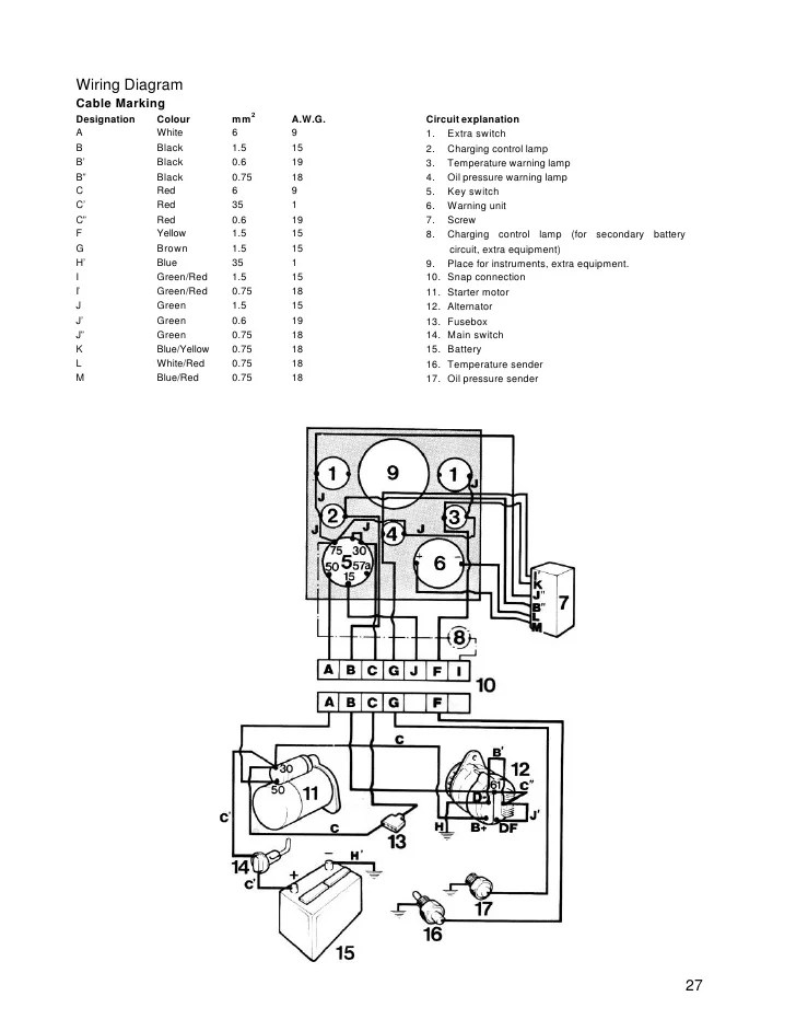 marine diesel engine wiring harness