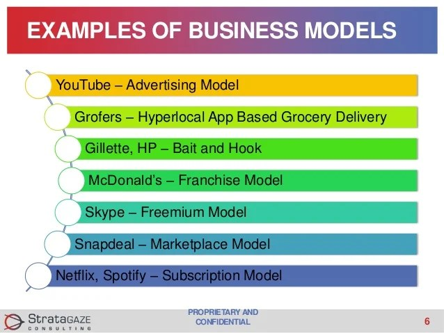 Business Case Studies Organised By Curriculum Topic Business Model Analysis And Market Research For Startups