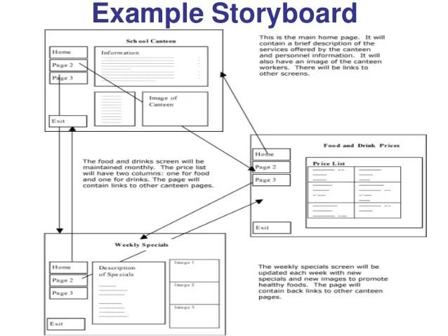 Website Storyboard Website Storyboard Template Word User Manual