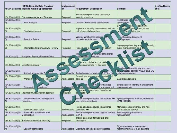 Security Risk Assessment Template – Security Risk Assessment Template