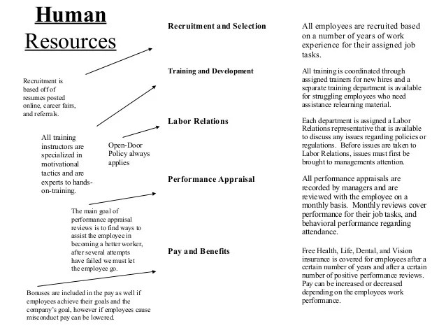 basic business plan examples - Kubreeuforic