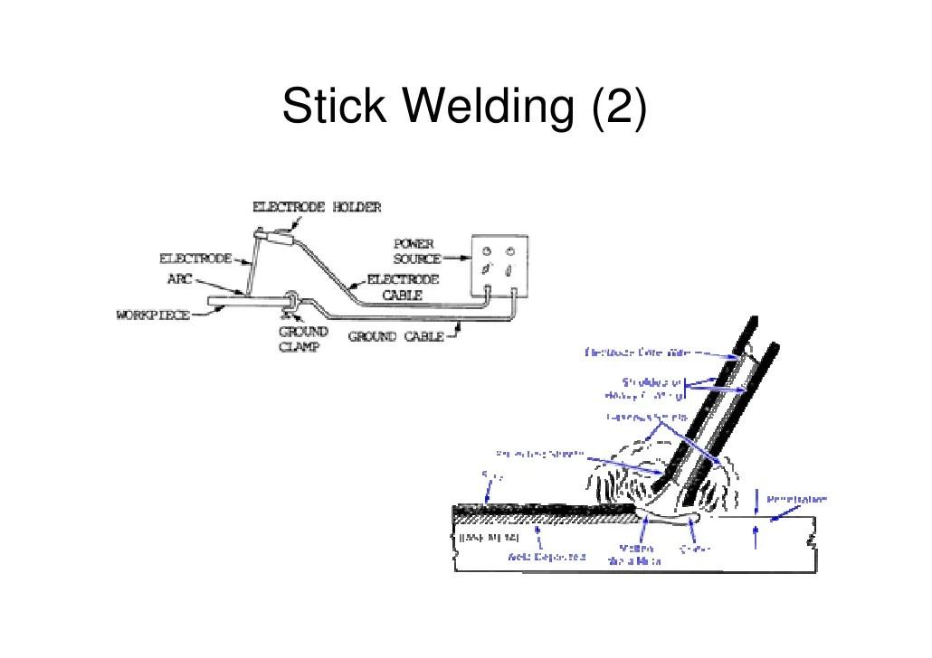 metal inert gas welding diagram