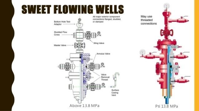 lubrication schematic