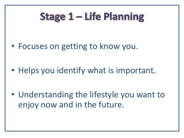 What is Lifestyle Financial Planning?