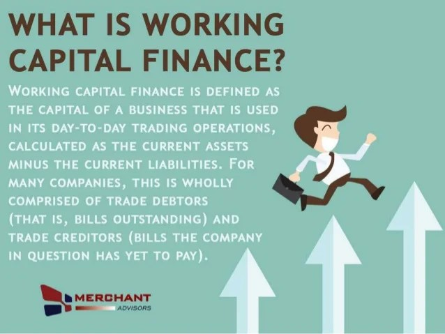 Working Capital Financing & Sources Of Working Capital