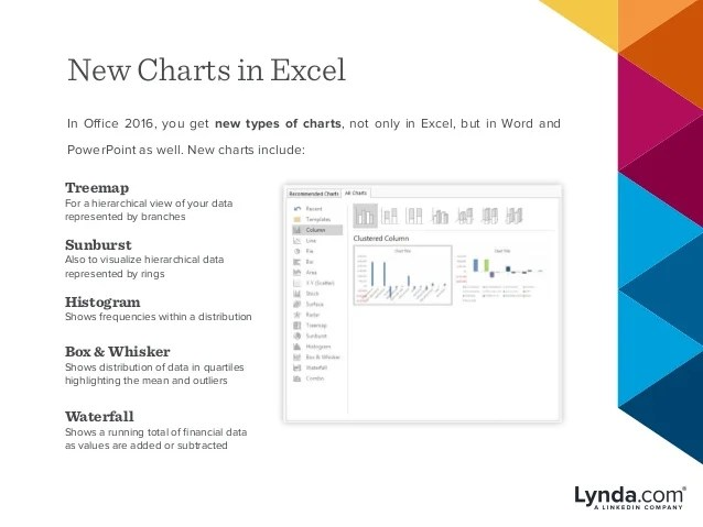 new excel charts - Josemulinohouse - types of excel charts