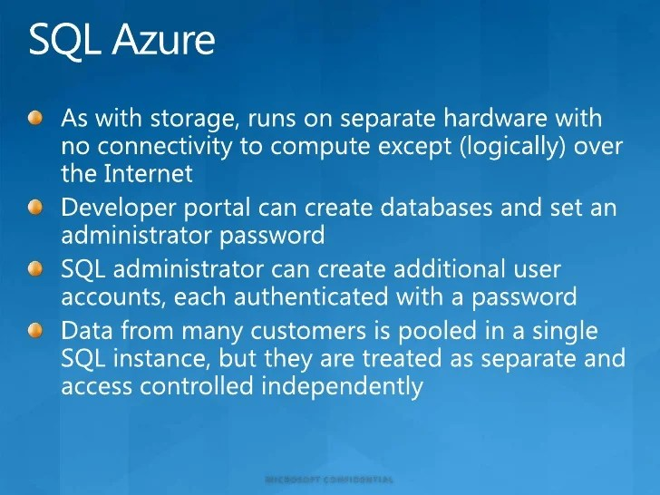 Windows Azure Security Features And Functionality
