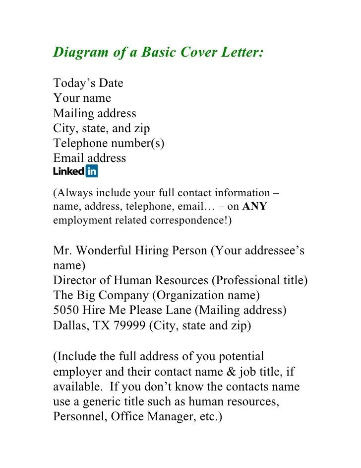 cover letter address a person