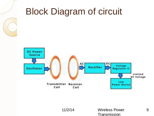 biddle battery charger circuit diagram