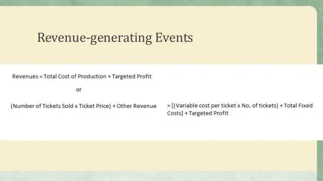 event timeline - Apmayssconstruction