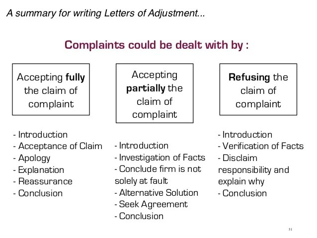 complaint letters expressions sample resume for science teachers