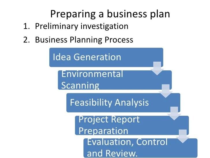 Business Gateway Business Plan Template Costumepartyrun
