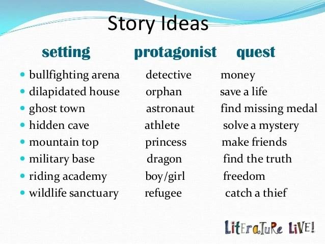 Writing Adventure For Children Workshop Ideas By Jeni Mawter
