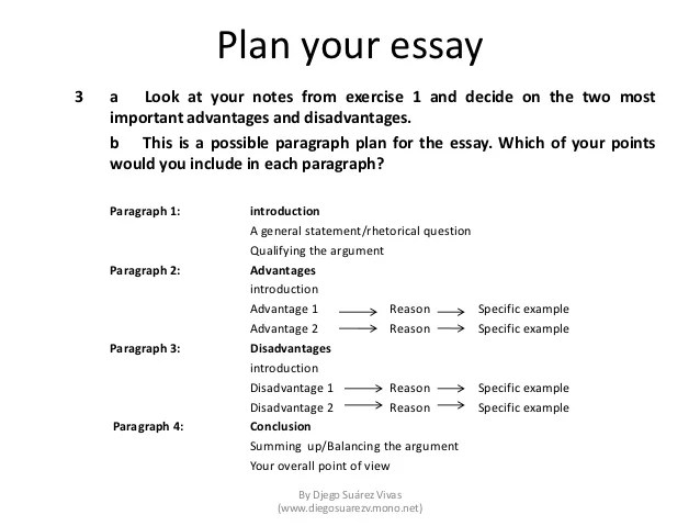 What essay is requiered from poem