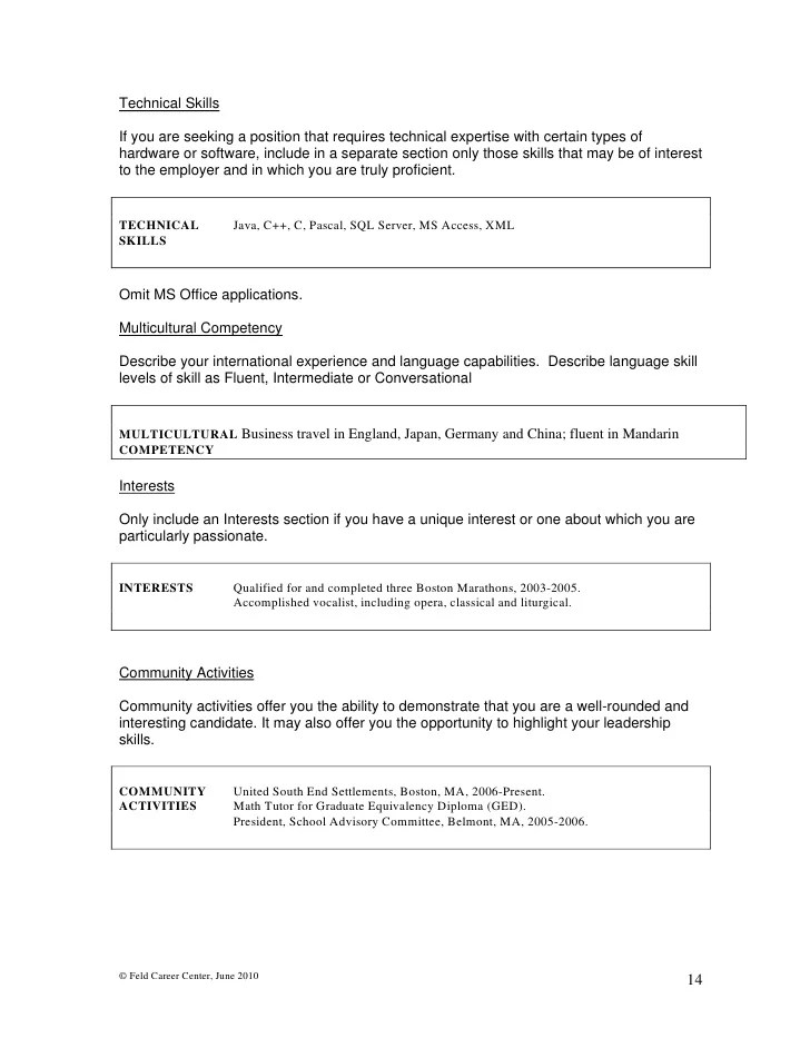 skills and interests on resumes - Minimfagency