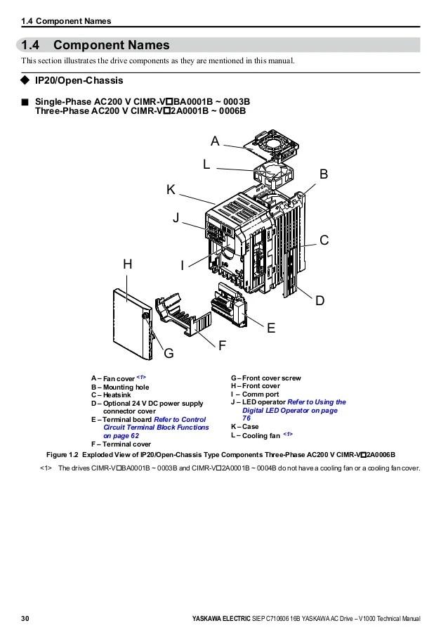 Groovy Yaskawa V1000 Wiring Diagram Wiring Diagram Schematics Wiring 101 Picalhutpaaxxcnl