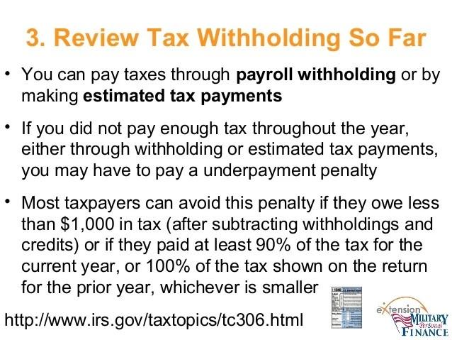 estimated payroll taxes calculator