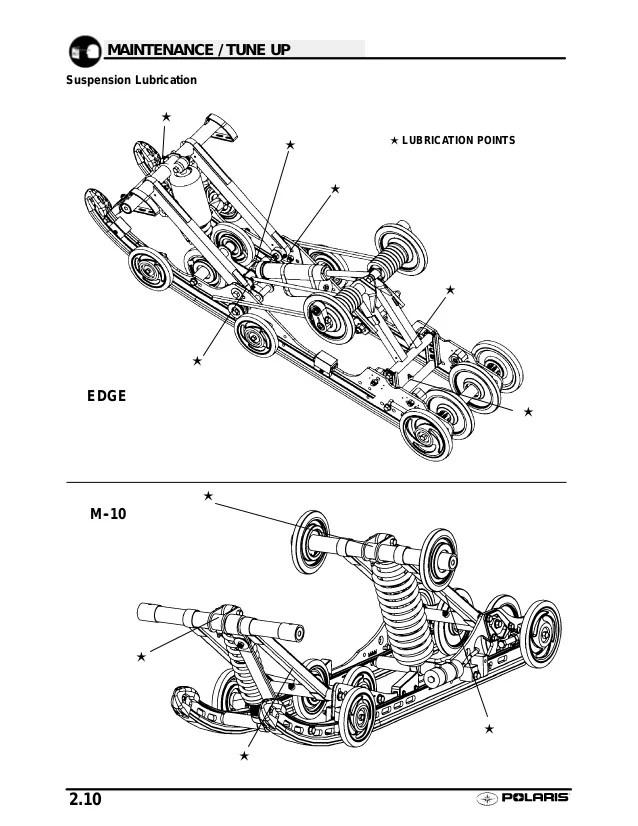 polaris snowmobile engine diagram