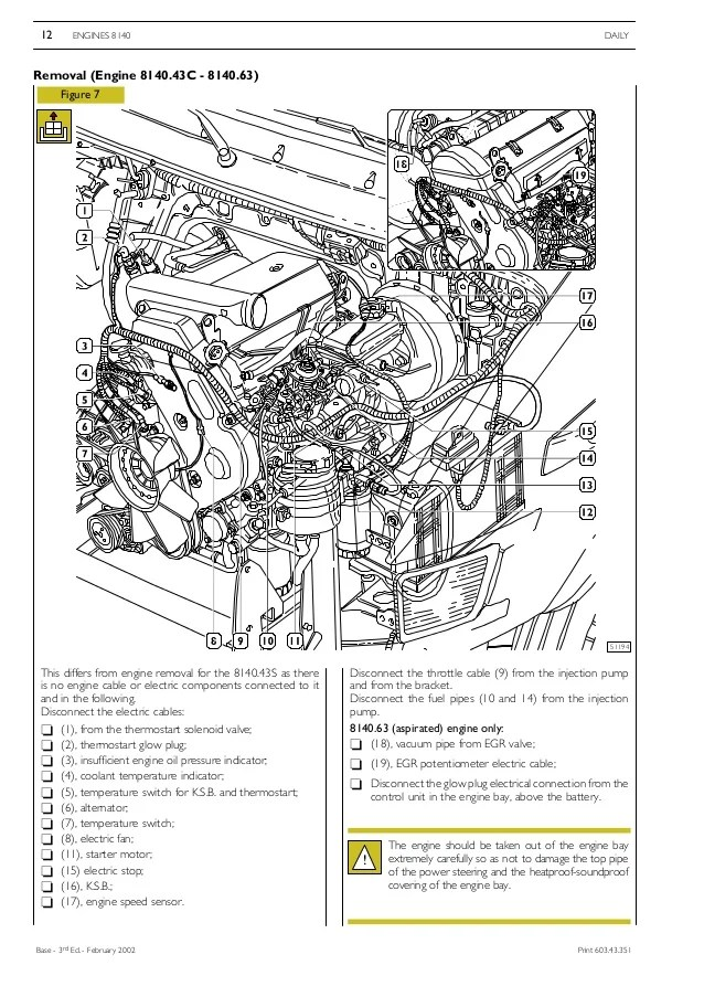 iveco fuel pump diagram manual