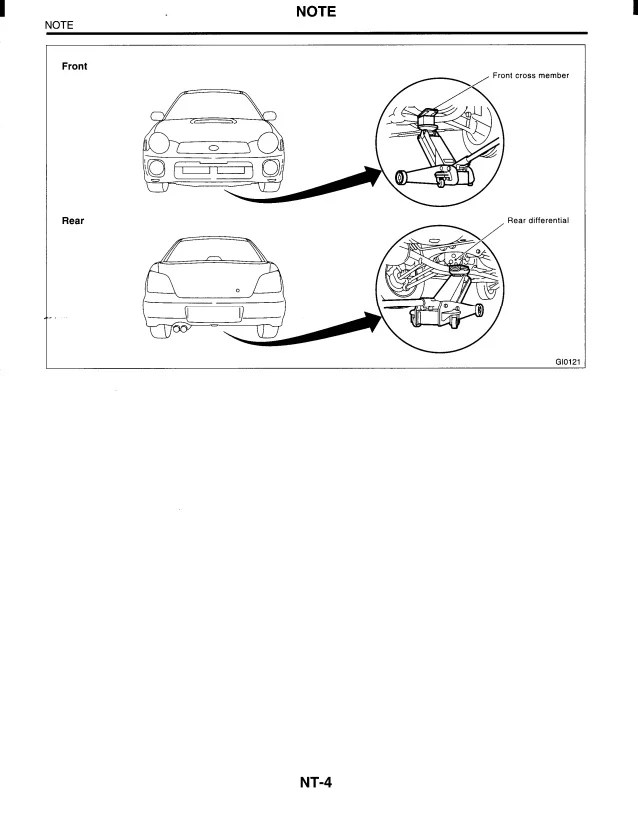 Subaru Forester Custom Build - Wiring Diagram Database