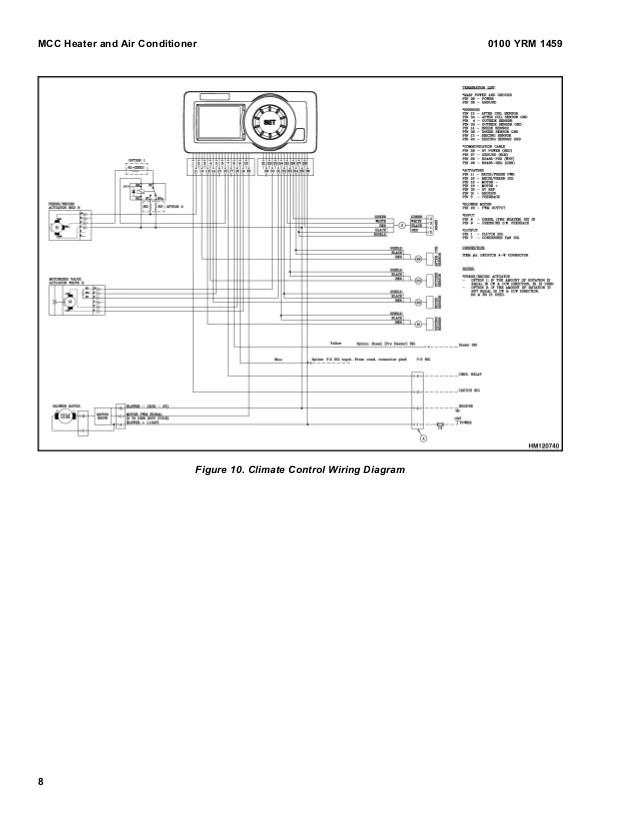 Yale Mpb040 Wiring Schematics Yale Erp030, Yale Pallet Jack
