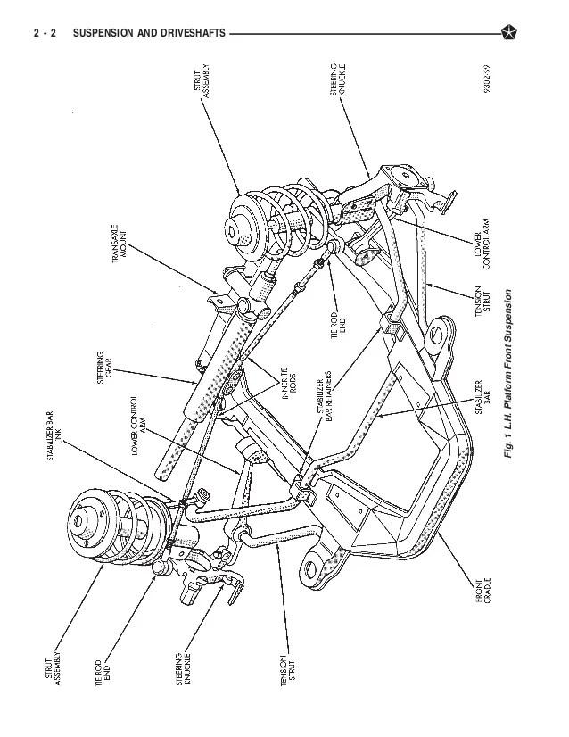 1995 dodge eagle vision fuse box diagram