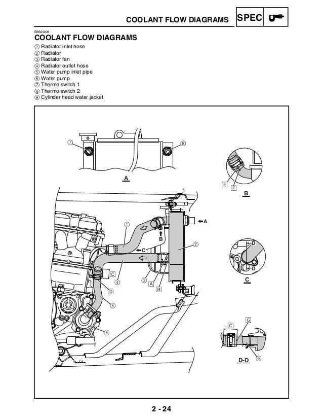 yfz 450 manual 2005
