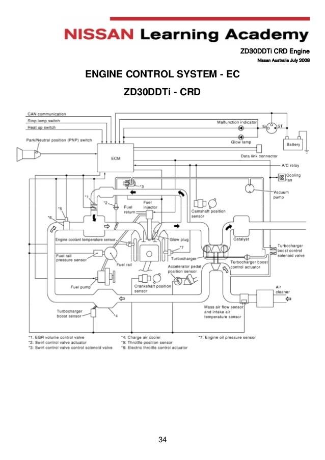 2007 nissan pathfinder wiring diagram