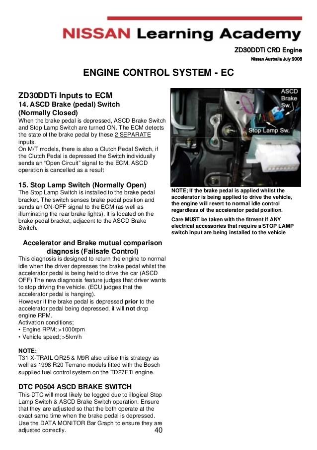 relay control circuit auto electrical wiring diagram 2.4 ecotec engine diagram wiring diagram for a 2000 club car ds