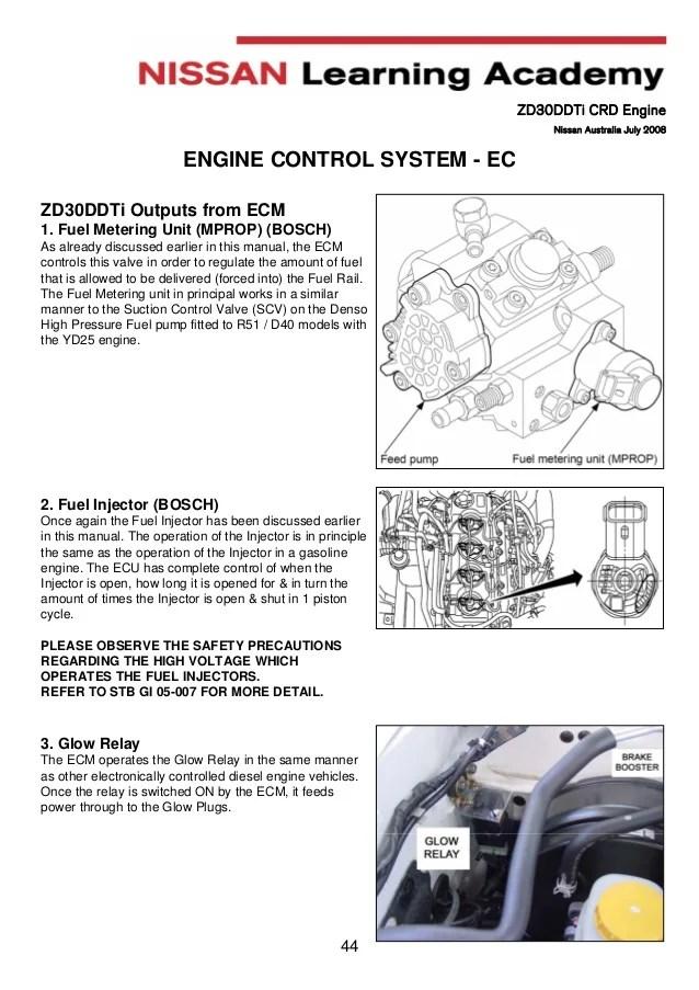 nissan zd30 manual pdf