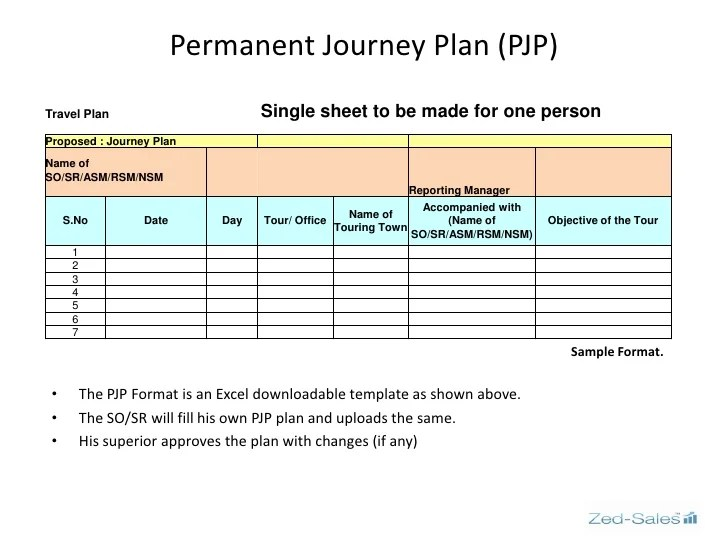 route plan template - Selol-ink