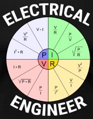 Ohm\u0027s Law Pie Chart Electrical Engineer T-Shirt by Zcecmza Spreadshirt