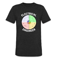 Ohm\u0027s Law Pie Chart Electrical Engineer T-Shirt by Zcecmza Spreadshirt