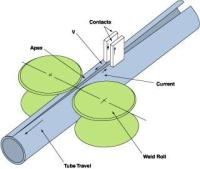 Electric resistance welding at a glance - The Fabricator