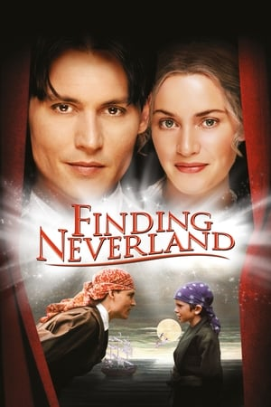 Image Finding Neverland