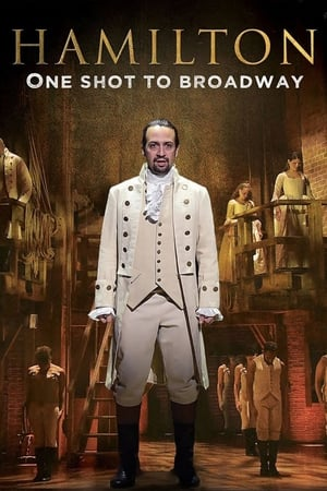 Image Hamilton: One Shot to Broadway