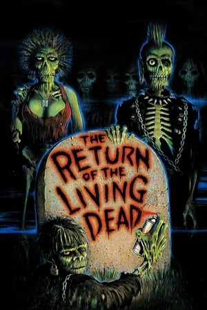 Poster The Return of the Living Dead 1985