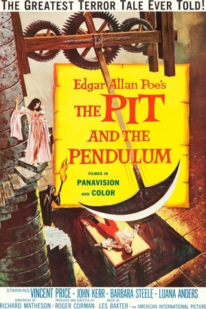 Image Pit and the Pendulum