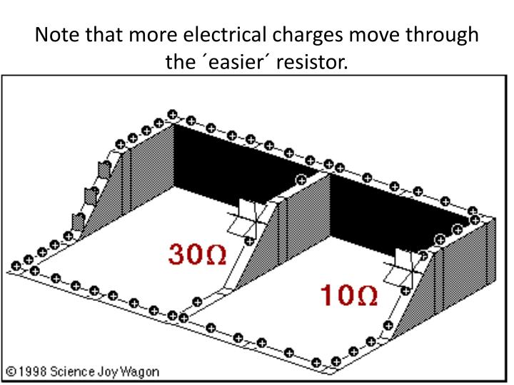 electrical circuit a circuit is the path by where charges can go