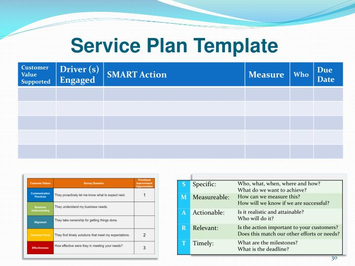 ... PPT   Mission Oriented Internal Customer Service PowerPoint   Service  Plan Templates ...