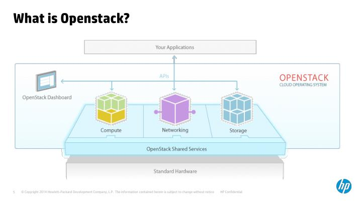 PPT - Deploying Openstack with Tripleo PowerPoint Presentation - ID