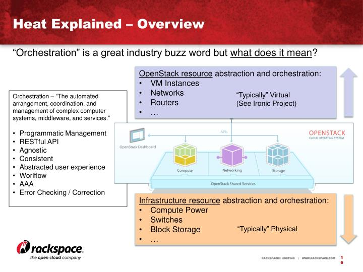 PPT - OpenStack Heat 101 PowerPoint Presentation - ID1616462