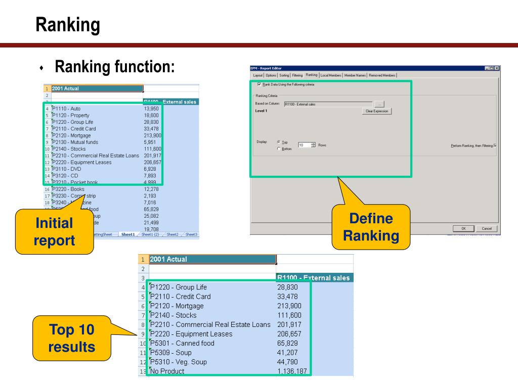 Select Vs Poll Performance Ppt An Overview Of Sap Bpc 10 Reporting Features And