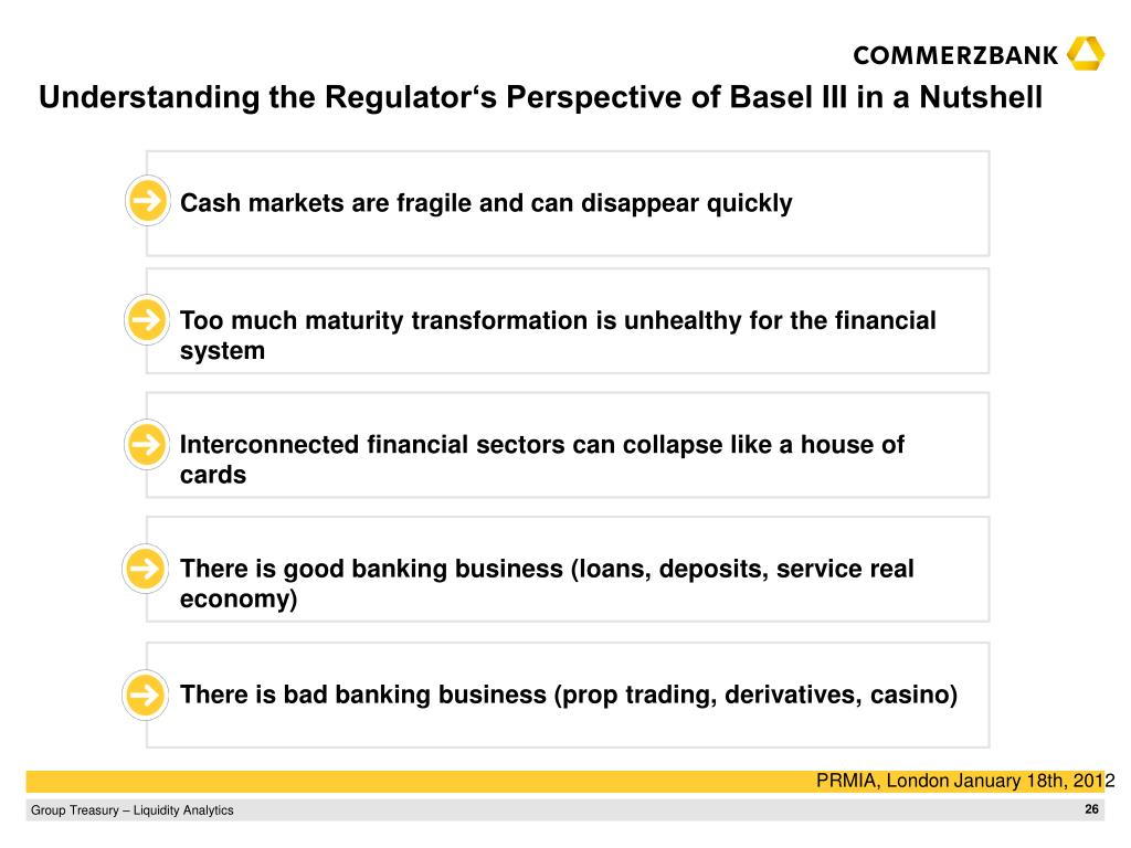 Cash Pool Commerzbank Ppt Incorporating Liquidity Risk Into Funds Transfer Pricing
