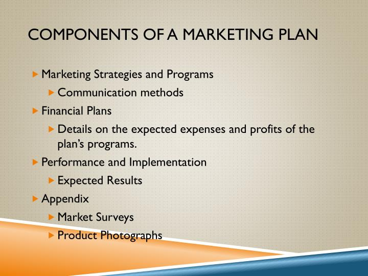 PPT - Entrepreneurship I Objective 303 PowerPoint Presentation - ID - Components Marketing Plan