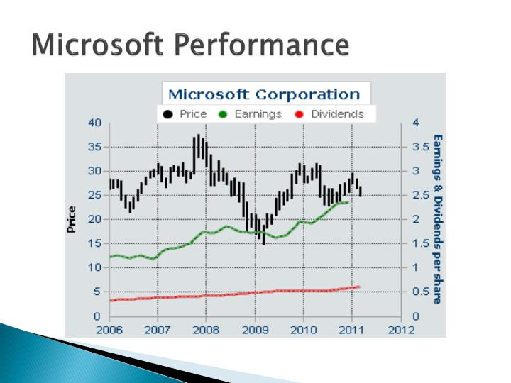 PPT - Microsoft Corporation Cloud Computing Division PowerPoint