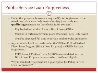 PPT - HSPH Student Financial Services Domestic Student Exit Loan Sessions PowerPoint ...